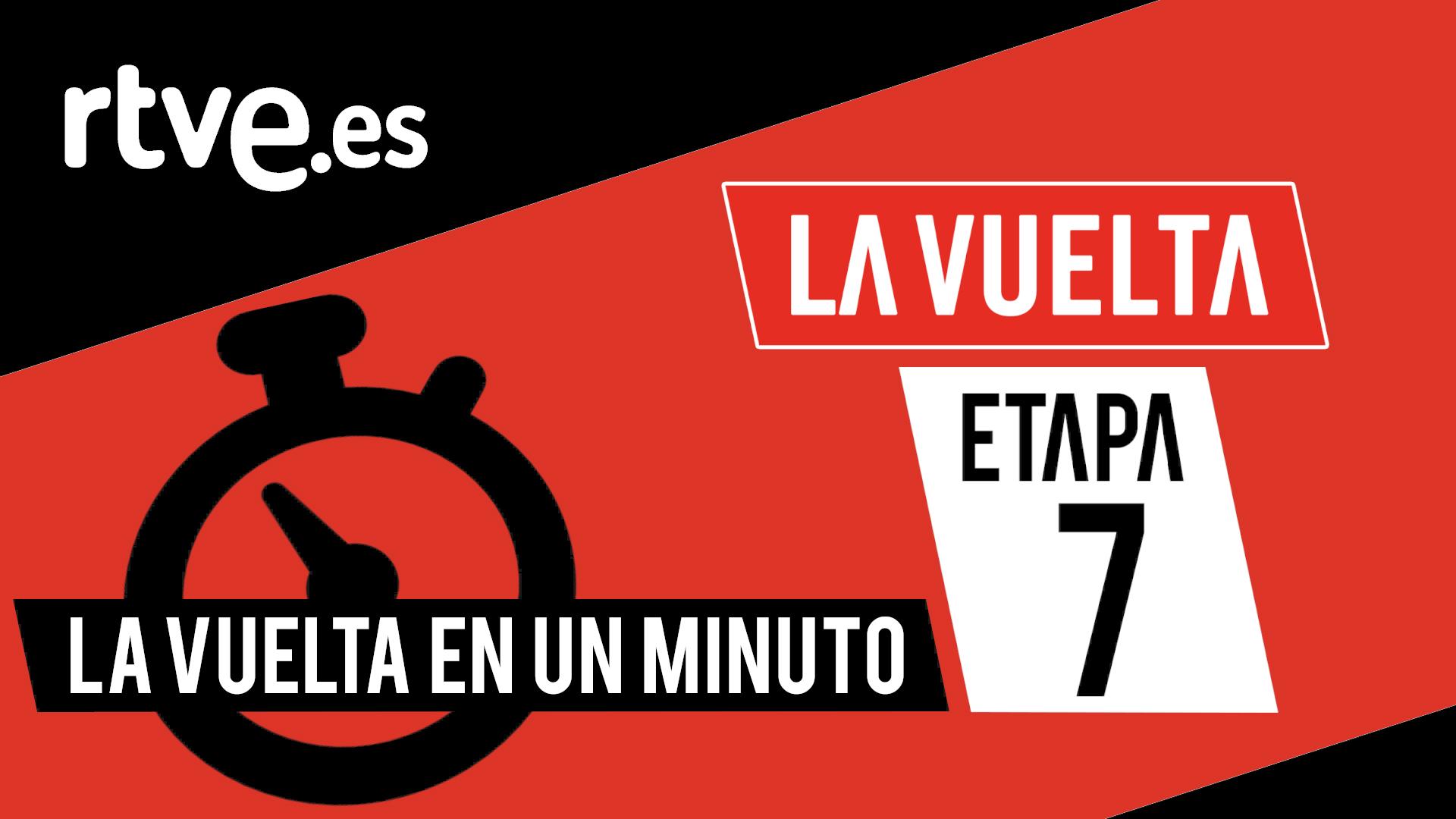 Vuelta 2020   #LaVueltaEnUnMinuto - Etapa 7