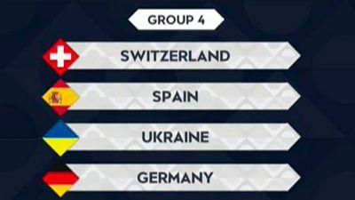 España abrirá y cerrará su Liga de Naciones contra Alemania