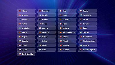 Estos son los 41 países que participarán en el Festival de Eurovisión 2021