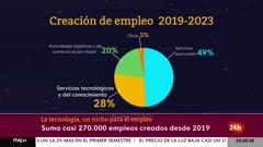 Emisión en directo de 'Noticias 24H'