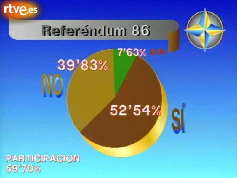 ¿Te acuerdas? - El referéndum de la OTAN