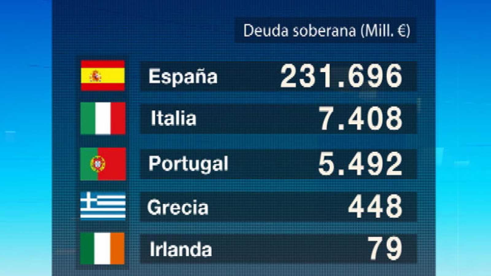 Desde el 2008 la Unión Europea ha invertido al menos 500.000 millones de euros en rescates a la banca