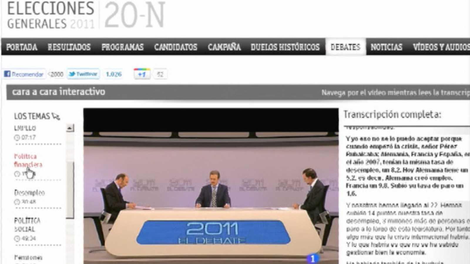 Las redes sociales consideran el cara a cara de Rajoy y Rubalcaba plano y aburrido