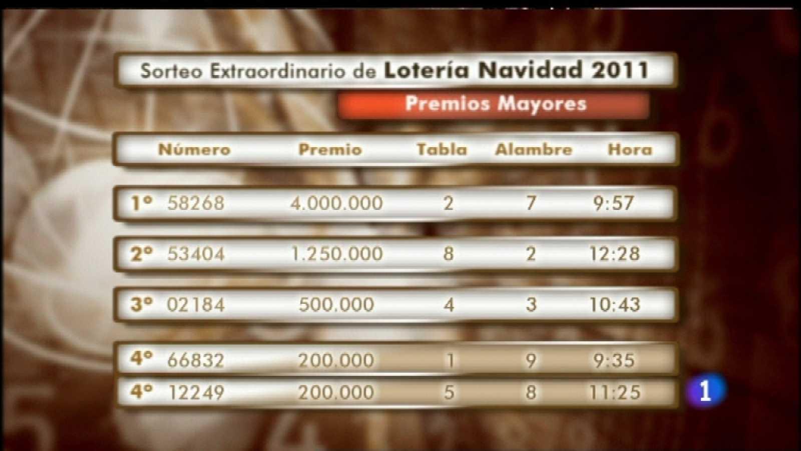 Especial informativo - Sorteo de la Lotería de Navidad 2011 - Quinta hora - Ver ahora