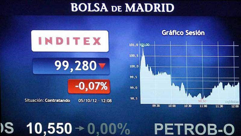Inditex se convierte en la empresa que más vale del Ibex 35