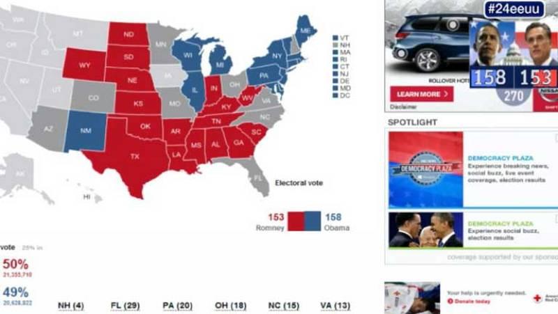 Especial elecciones EE.UU. 2012. Tercera parte. Ver ahora