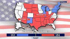 Especial elecciones EE.UU. 2012. Cuarta parte