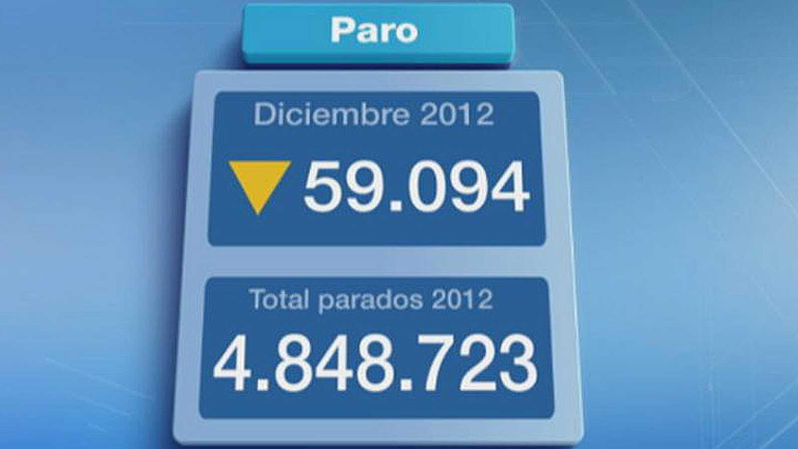 El paro registrado baja en 59.094 personas en diciembre