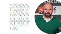 LENGUA - El lenguaje de los signos