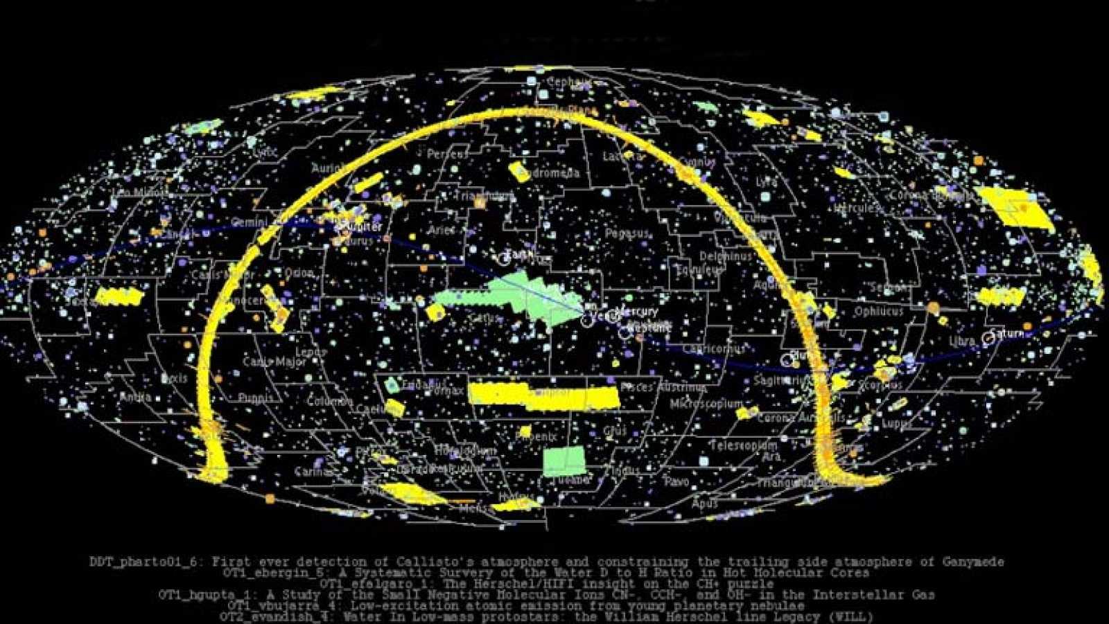 Las 37.000 observaciones de Herschel