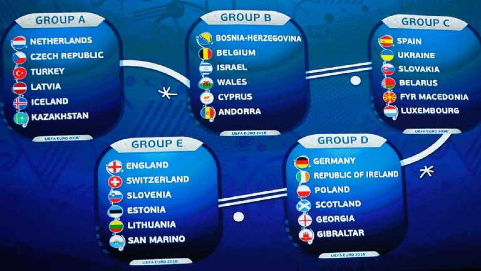 La selección española de fútbol comenzará a defender el título de campeona de Europa ante Luxemburgo, Macedonia, Bielorrusia, Eslovaquia y Ucrania, equipos que han quedado encuadrados en el grupo C y a los que se enfrentará en la fase de clasificació