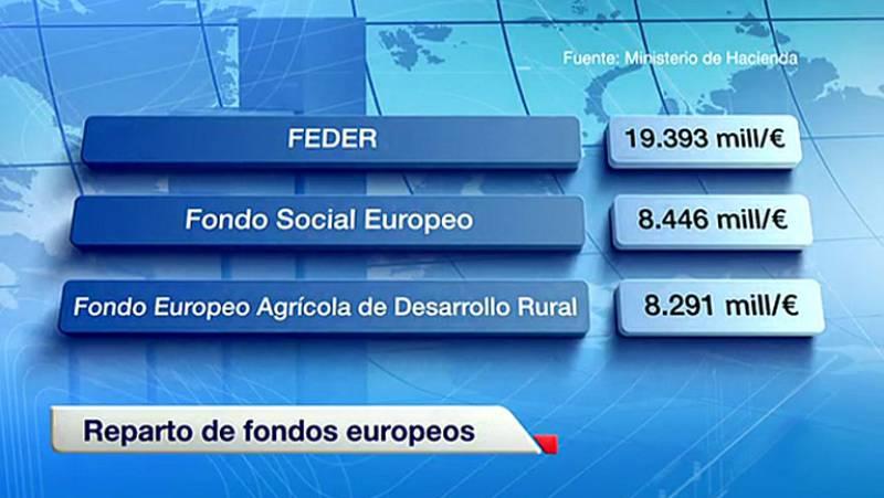 España recibirá 36.000 millones de los Fondos Estructurales y de Inversión Europeos