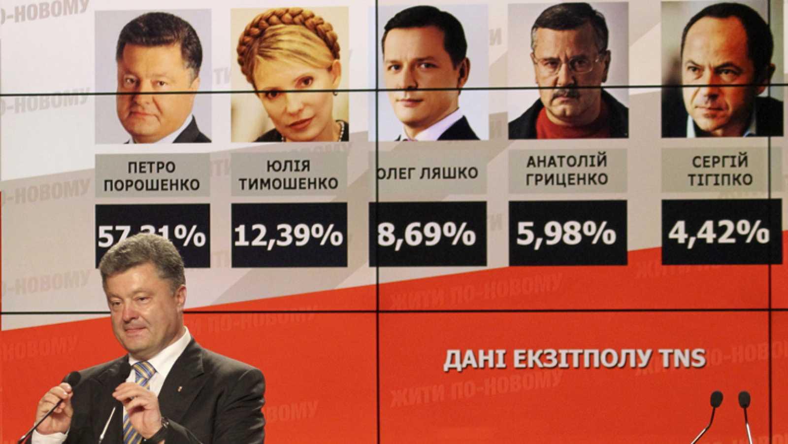 Rusia reconoce al nuevo presidente de Ucrania