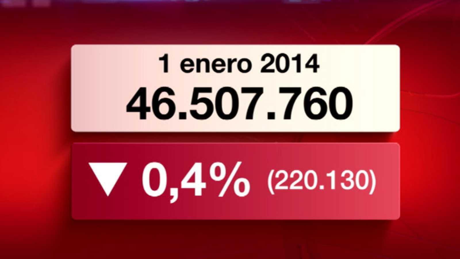 La población en España cae por segundo año consecutivo