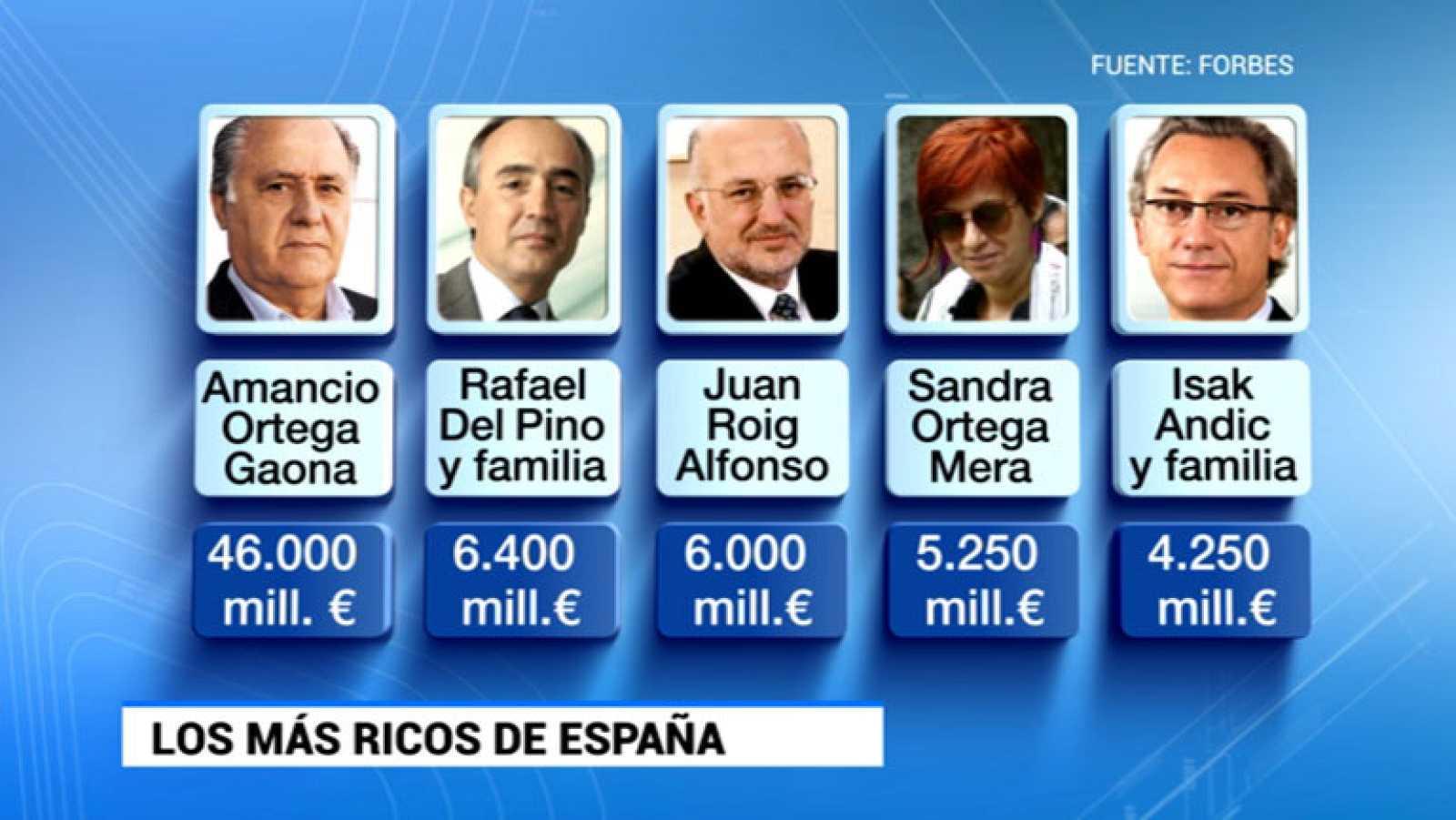 Amancio Ortega sigue encabezando la lista de las grandes fortunas de España, según Forbes