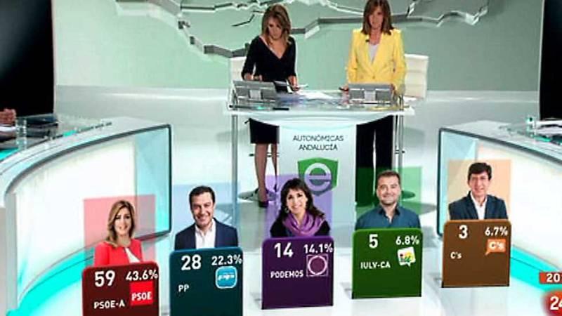 Especiales Informativos - Avance informativo: Elecciones Andalucía 2015 (Parte 2)