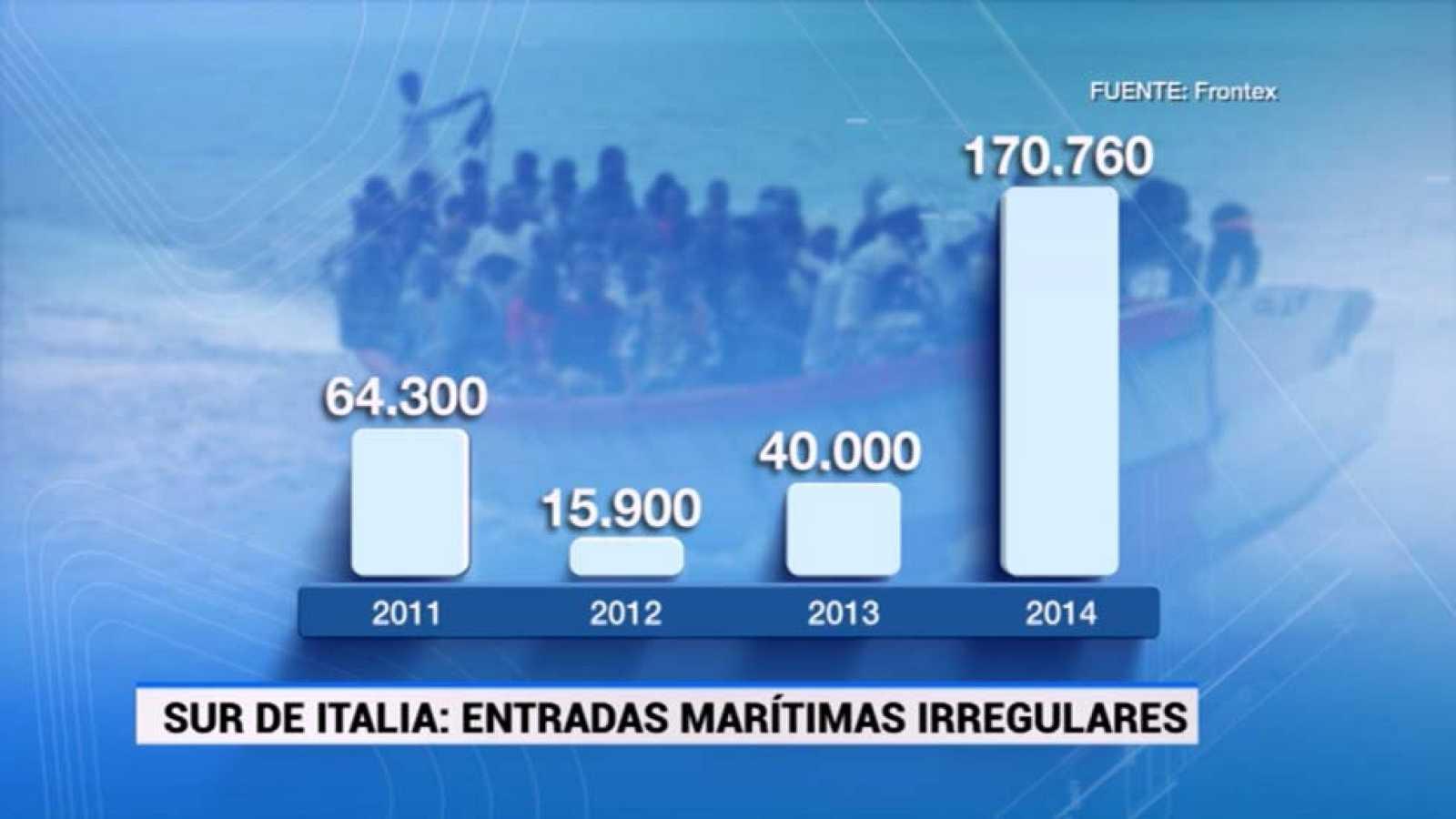 Italia registra un récord de inmigración clandestina con menos efectivos para el rescate