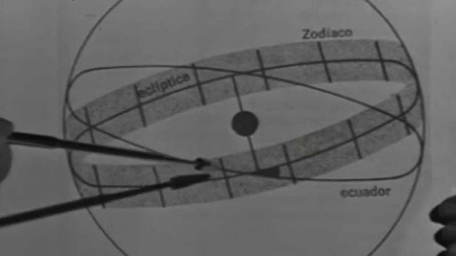 Más allá - Astrología (II)