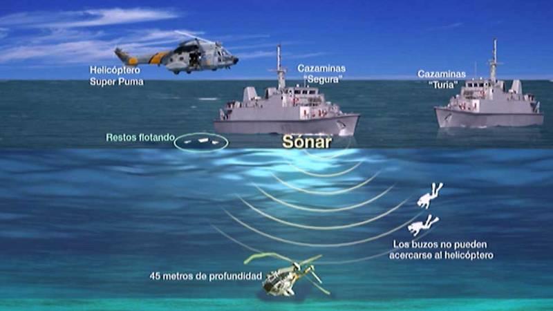 El mal tiempo complica la recuperación del helicóptero hundido en el Atlántico