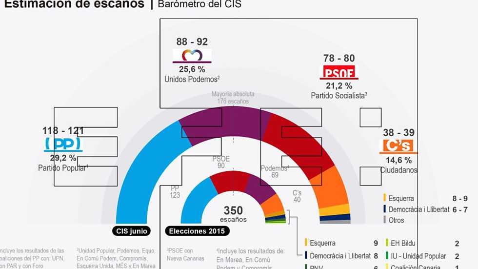 Telediario - 15 horas - 09/06/16 - RTVE.es