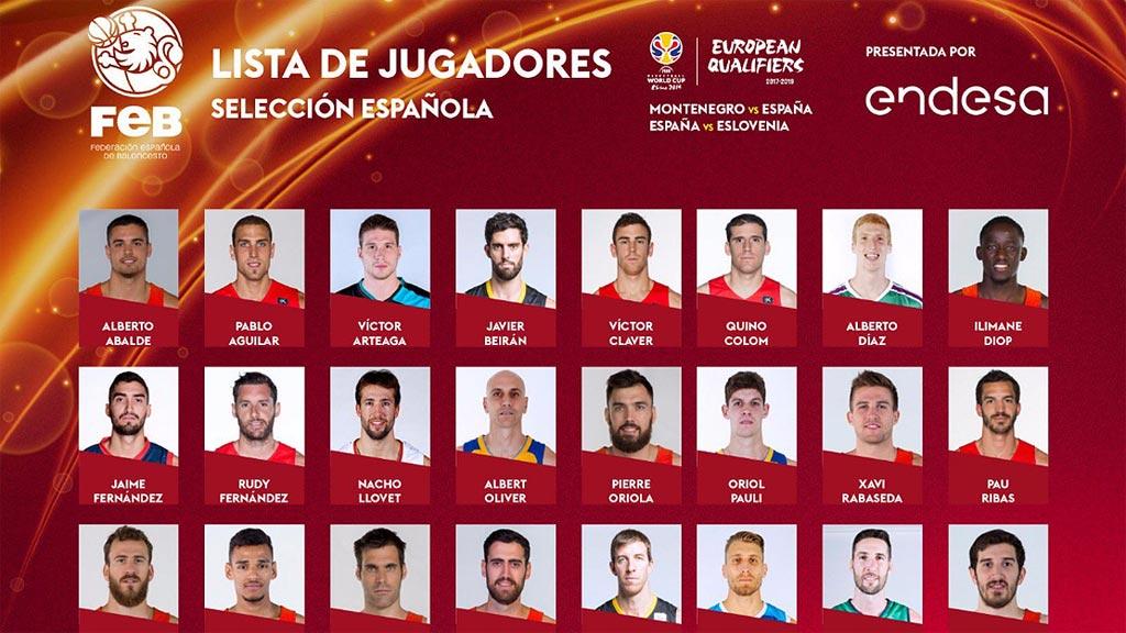 seleccion espanola mundial 2020 jugadores