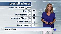 El tiempo en Andalucía - 10/09/18