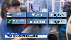 Informativo de Madrid - 02/10/18