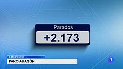 Aragón en 2'-05/11/18