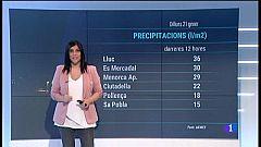 El temps a les Illes Balears - 21/01/19