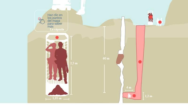 Las irregularidades obligan a reperforar para seguir con el encamisado del túnel vertical para rescatar a Julen