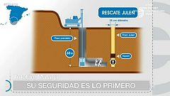 España Directo - 23/01/19