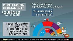 Parlamento - Conoce el parlamento - Diputación permanente y polémica decretos - 09/03/2019