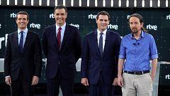 Telediario - 8 horas - 23/04/19 - Lengua de signos