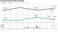 Telediario - 15 horas - 25/04/19