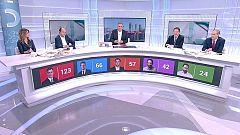 Los desayunos de TVE - Especial análisis Elecciones Generales 2019 (1)