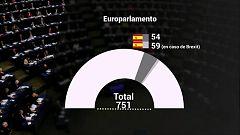 Especial Informativo - Inicio de la campaña electoral 26-M