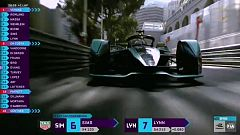 Automovilismo - Campeonato FIA Fórmula E 2018/2019 Prueba Mónaco