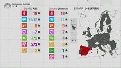 Especial informativo - Elecciones 26-M. Tú decides. Noche electoral - Parte 1