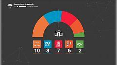 L'Informatiu - Comunitat Valenciana - Especial Elecciones 26-M (3)