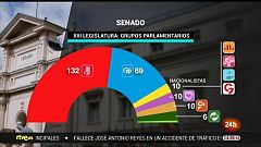 Parlamento - El foco parlamentario - Nueva configuración del Senado - 01/06/2019