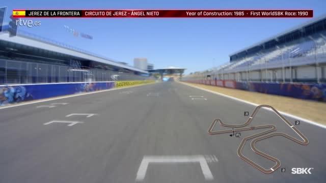 Circuito Jerez : Worldsbk el circuito de jerez on board rtve
