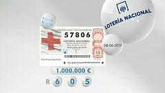 Lotería viajera  - 08/06/19