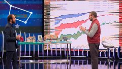 Órbita Laika - Meteorología con José Miguel Viñas - Predicciones futuras