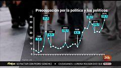 Parlamento - El foco parlamentario - Preocupación ciudadana por los políticos - 06/07/2019