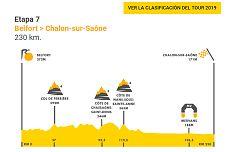 Tour 2019: Así es la etapa 7 entre Belfort y Chalon-sur-Saône