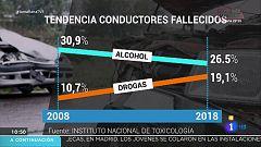 La mañana - Aumenta el consumo de drogas en los conductores fallecidos en 2018