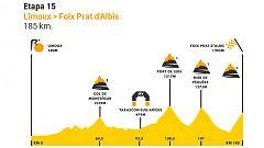 Tour 2019: Perfil de la etapa 16, la última en Pirineos