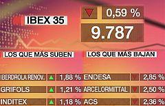 Economía 24H - El Ibex-35 baja un 0,59% y cierra en los 9,787,80 puntos