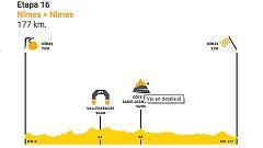Tour 2019: Perfil de la etapa 16, Nimes-Nimes