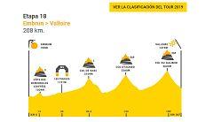 Tour 2019: La etapa 18 abre la entrada a los Alpes (Embrun - Valloire)